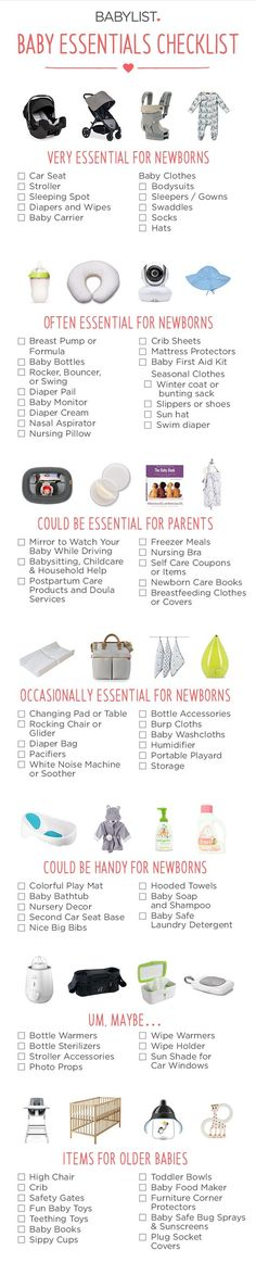 "Get a checklist of everything you need for your newborn: from ""absolute essentials"" to ""nice to haves"""