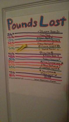 Weight loss reward chart :)