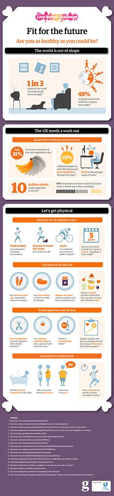The Guardian Live Better Challenge: Fit for the future #Infographic
