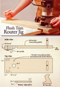 Flush Trim Router Jig - Edging Tips, Jigs and Techniques | WoodArchivist.com
