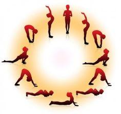 Hatha yoga définition