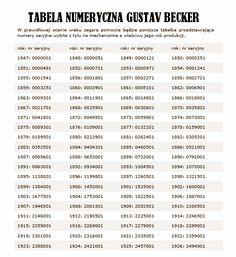 Katalog numerów seryjnych Gustav Becker - Galerie Doris
