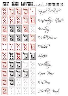 http://www.lernpokern.de/pokerhand/rangfolge-poker-haende.gif Do you like it ,too?