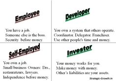 Want to be wealthy ? Checkout way to build wealth & Live Wealthy life.