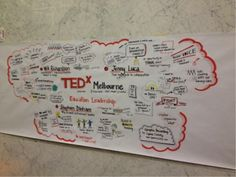 Many educators are invited to speak at TEDx events. Jenny Luca describes her TEDx preparation process and lessons learned. Melbourne, Ted Talks, Lessons Learned, Mindfulness, Map, Education, Learning, Teacher Stuff, Words