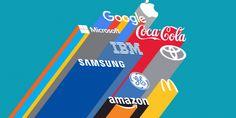 What is Brand Reputation? Importance of Brand Reputation Coca Cola, Pepsi, Inbound Marketing, Marketing Digital, Content Marketing, Web Design, Graphic Design Trends, Microsoft, Brand Positioning Strategy