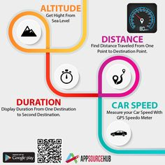 Best Analogue Speedometer App For Android GPS Speedometer App - Best altitude app
