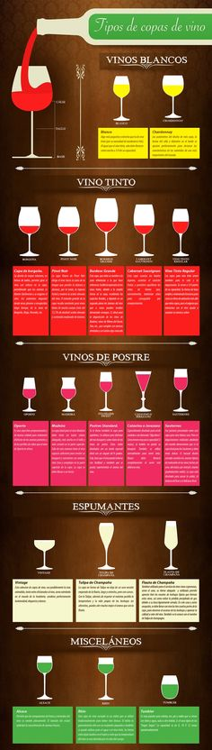 Tips for glassware (serving suggestions) for different wines Wine Drinks, Cocktail Drinks, Cocktails, Beverages, Wein Poster, Wine Education, Wine Cheese, Wine And Beer, Wine And Spirits
