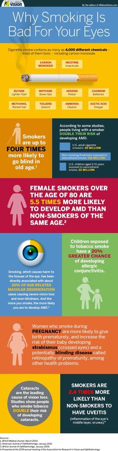Why smoking is bad for your eyes