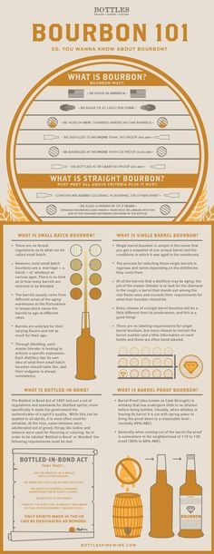 bourbon101_info-color