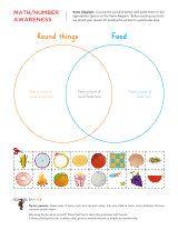 Diagrama de Venn - relaciones tipológicas de intersección, inclusión ...