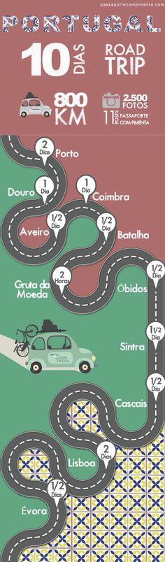 Road Trip por Portugal? Dicas de destinos e a rota perfeita. De Porto a Évora, passando por Lisboa para uma viagem gastronômica.