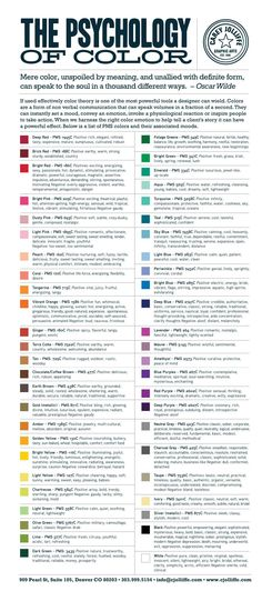 The Psychology of Color - I understand better why I absolutely loathe yellow, but love browns and greens!