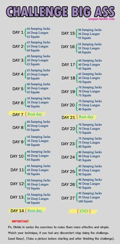 This is okay, except you don't want to overwork the same muscle group everyday. so, do abs, butt, cardio, arms and back to abs etc. you get the idea. That way your muscles have a heal cycle and you can keep your workout routine a daily one, if you want. So, just follow the chart via ass days. #weightlosssmoothies