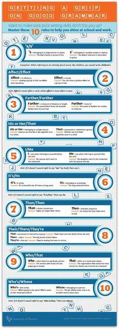 grammar tips and tricks pdf