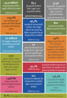 analisi e indagini online dal 2005, la Rete è il nostro ambiente di ricerca