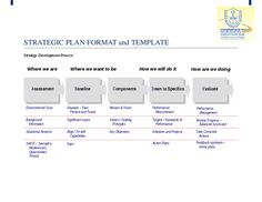 strategic marketing planning process - beats essay The six types of successful acquisitions by marc goedhart,  like any other business process,  just as marketing and r&d aren't.