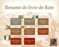 Livro de Rute