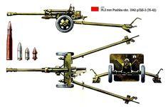 Excelente cañon de 76, 2 mm Sovietico.