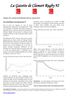 Gazette - 2014-2015 - Fédérale 2 - N° 155