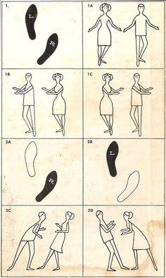 Dance step diagram - the twist