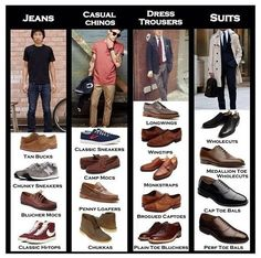 What colour shoes to wear for casual,formal dresses