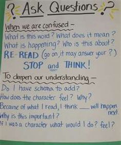 anchor charts for asking questions