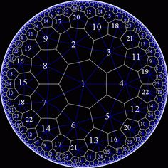 Archimedean Tilings and Egyptian Fractions Mathematics Geometry, Sacred Geometry, Rotational Symmetry, Squaring The Circle, Tesselations, Fourth Dimension, Spiritual Manifestation, Platonic Solid, Tatoo