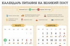 Что и когда разрешено есть в Великий пост. Календарь-инфографика   Стол   Великий пост   Аргументы и Факты