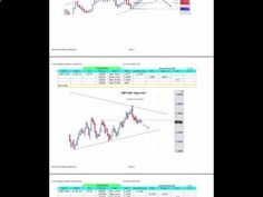 Forex Trading Tips Info Tips For Forex Trading