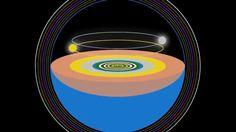 Cosmology of Srimad-Bhagavatam (Flat Earth)
