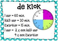 Poster wiskunde: de klok © Sarah Verhoeven
