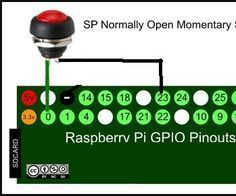 Physical Shutdown Button For Raspberry Pi