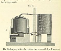 Image taken from page 266 of 'A treatise on the distillation of Coal-Tar and Ammoniacal Liquor, and the separation from them of valuable products. [Translated from the German.]'