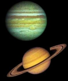 Jupiter and Saturn Exalted Effects (June - October 2014) - Vedic Astrology Predictions