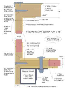 Framing Cross Section