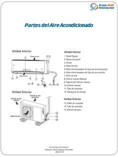Midea air conditioner error codes list and definitions majstorija partes del aire acondicionado fandeluxe Image collections