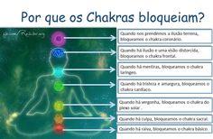 aromaterapia óleos essenciais e os chakras - Pesquisa Google