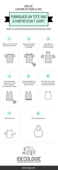 Un vieux tee-shirt que vous hésitez à jeter? Réutilisez-le et faites-en un sac ! Un projet pour les élèves au secondaire pour le Jour de la Terre?
