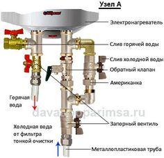 Монтаж водопровода своими руками - водонагреватель