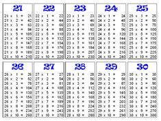 By Multiplication Chart Table Elcho Multiplication Chart Printable, Math Worksheets, Multiplication Tables, Mental Math Tricks, Math Formula Chart, Math Tables, Math Quotes, Math Charts, Math Formulas