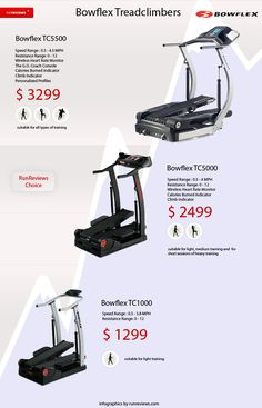 Bowflex Treadclimbers - Pros? Cons? Other than price, do you like it? Does it give you a good workout? Would love to hear some experiences.
