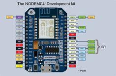 #ESP8266 The NodeMCU Development Kit v0.9