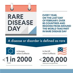 Capture hearts and minds to commemorate Rare Disease Day by Frau Farbissina