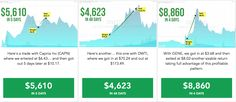 #1 Penny Stock Newsletter. Get Free Penny Stock Picks. Learn to trade Penny Stocks http://www.pte.la/