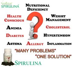 """For your Many #Health Problems Find Only One Solution """"Nutraculture #Spirulina""""- #Healthy Living"""