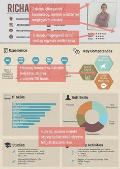 Hogyan készítsünk infografikát?