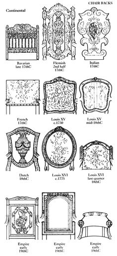 Diagram of Continental chair backs late 17th century to early 19th century.