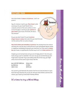 Mind maps for kids. Tony Buzan