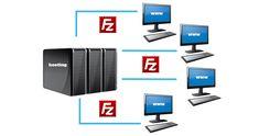 FileZilla   FTP klient   PC a software Bar Chart, Software, Bar Graphs